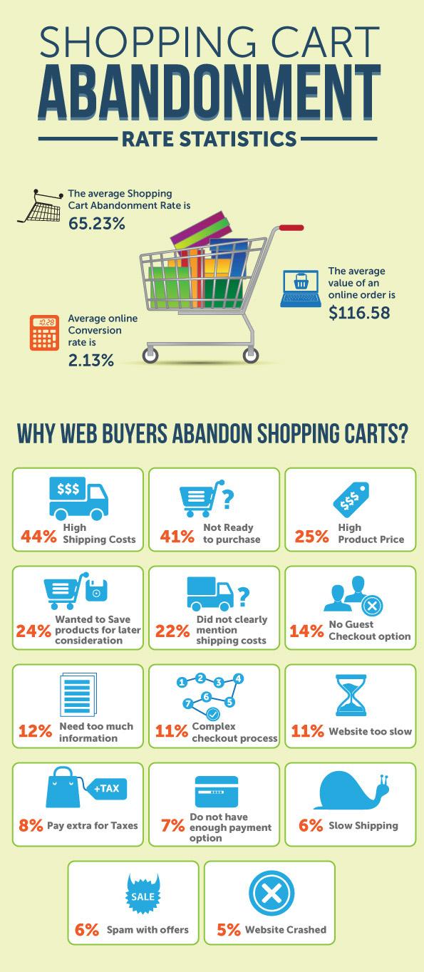shopping-cart-abandonment-crop